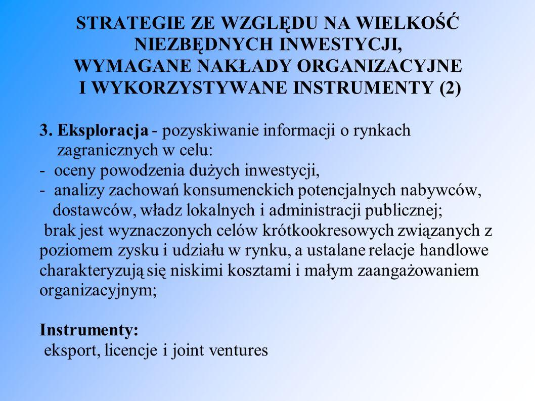STRATEGIE ZE WZGLĘDU NA WIELKOŚĆ NIEZBĘDNYCH INWESTYCJI, WYMAGANE NAKŁADY ORGANIZACYJNE I WYKORZYSTYWANE INSTRUMENTY (2) 3. Eksploracja - pozyskiwani