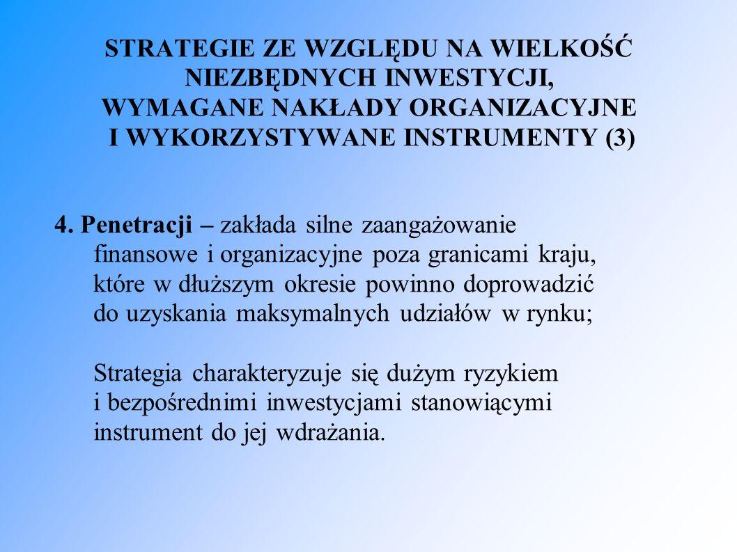 STRATEGIE ZE WZGLĘDU NA WIELKOŚĆ NIEZBĘDNYCH INWESTYCJI, WYMAGANE NAKŁADY ORGANIZACYJNE I WYKORZYSTYWANE INSTRUMENTY (3) 4. Penetracji – zakłada siln