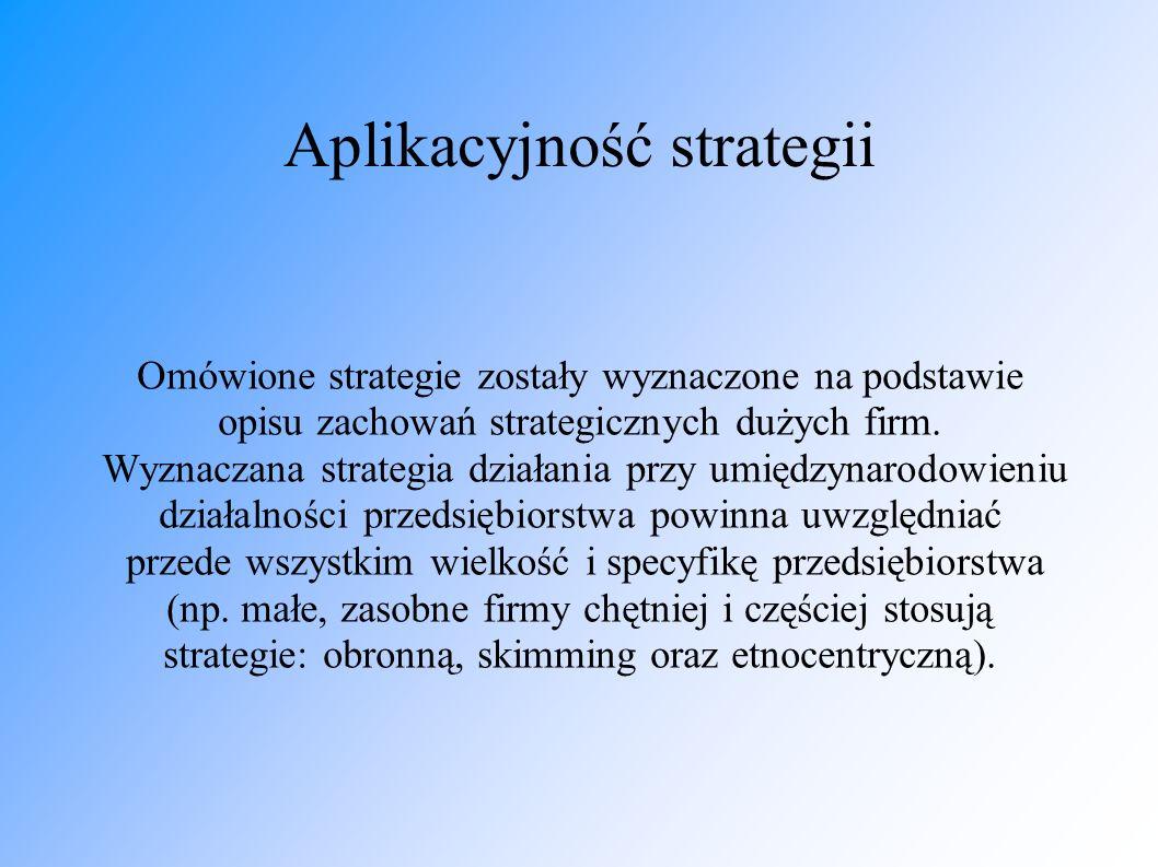 Aplikacyjność strategii Omówione strategie zostały wyznaczone na podstawie opisu zachowań strategicznych dużych firm. Wyznaczana strategia działania p
