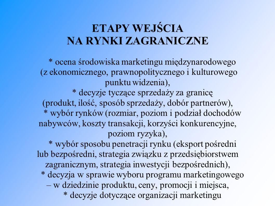 ETAPY WEJŚCIA NA RYNKI ZAGRANICZNE * ocena środowiska marketingu międzynarodowego (z ekonomicznego, prawnopolitycznego i kulturowego punktu widzenia),