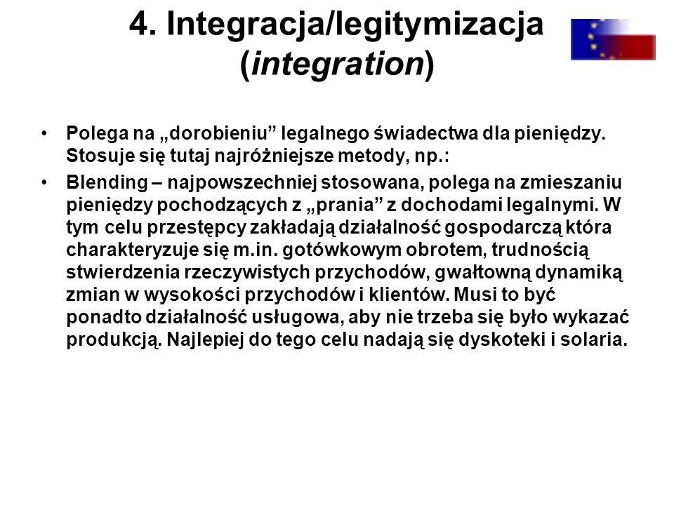 """4. Integracja/legitymizacja (integration) Polega na """"dorobieniu"""" legalnego świadectwa dla pieniędzy. Stosuje się tutaj najróżniejsze metody, np.: Blen"""