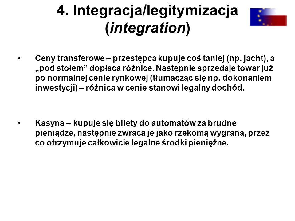 4. Integracja/legitymizacja (integration) Ceny transferowe – przestępca kupuje coś taniej (np.