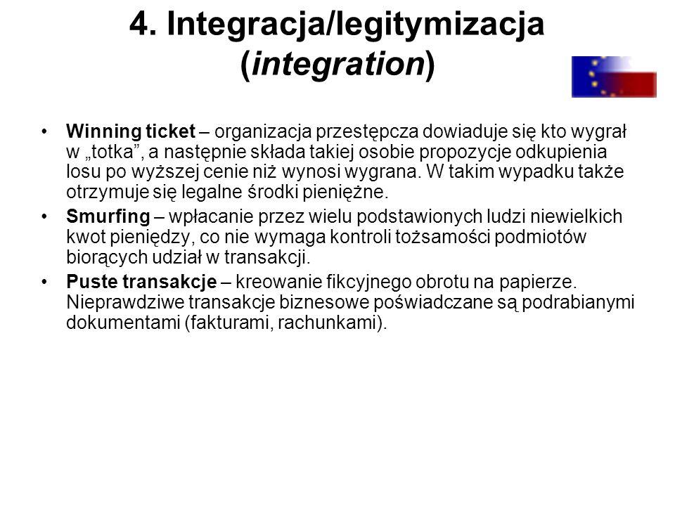 """4. Integracja/legitymizacja (integration) Winning ticket – organizacja przestępcza dowiaduje się kto wygrał w """"totka"""", a następnie składa takiej osobi"""