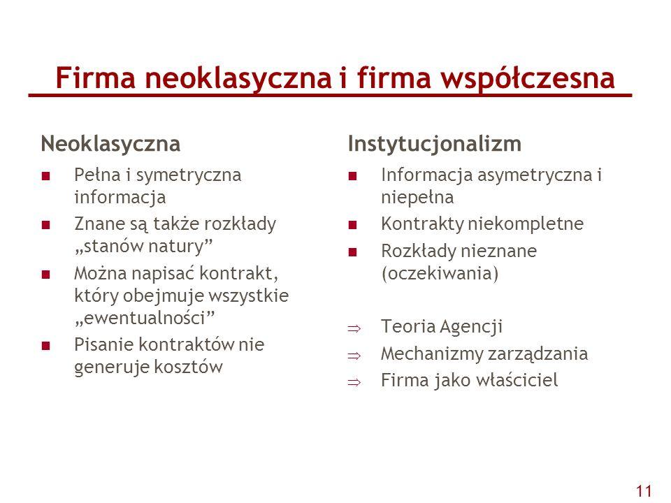 """Firma neoklasyczna i firma współczesna Neoklasyczna Pełna i symetryczna informacja Znane są także rozkłady """"stanów natury"""" Można napisać kontrakt, któ"""