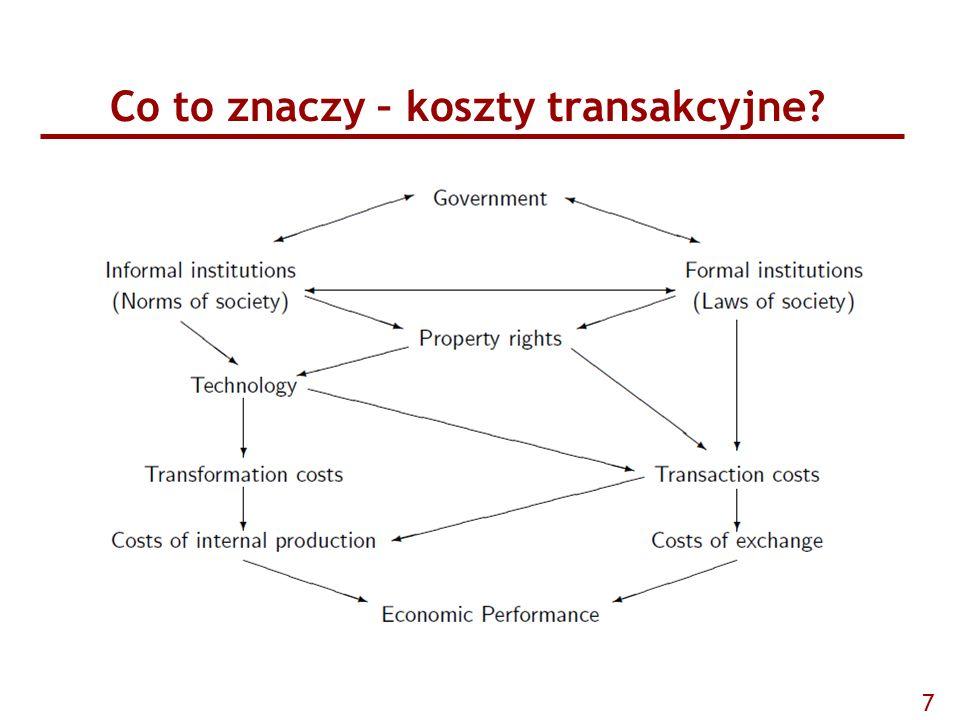 Co to znaczy – koszty transakcyjne? 7