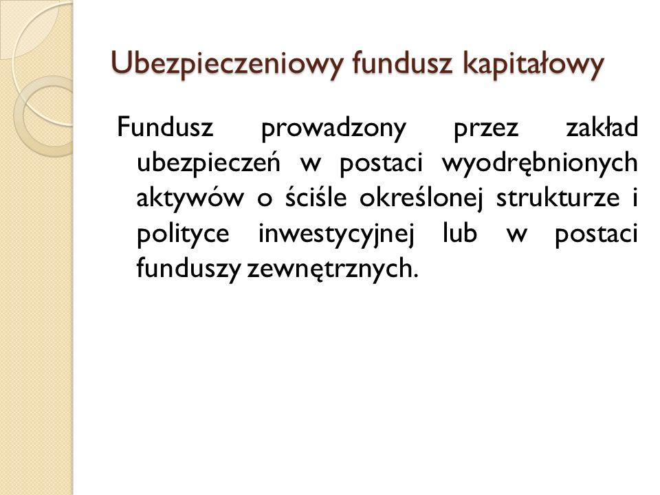 Ubezpieczeniowy fundusz kapitałowy Fundusz prowadzony przez zakład ubezpieczeń w postaci wyodrębnionych aktywów o ściśle określonej strukturze i polityce inwestycyjnej lub w postaci funduszy zewnętrznych.