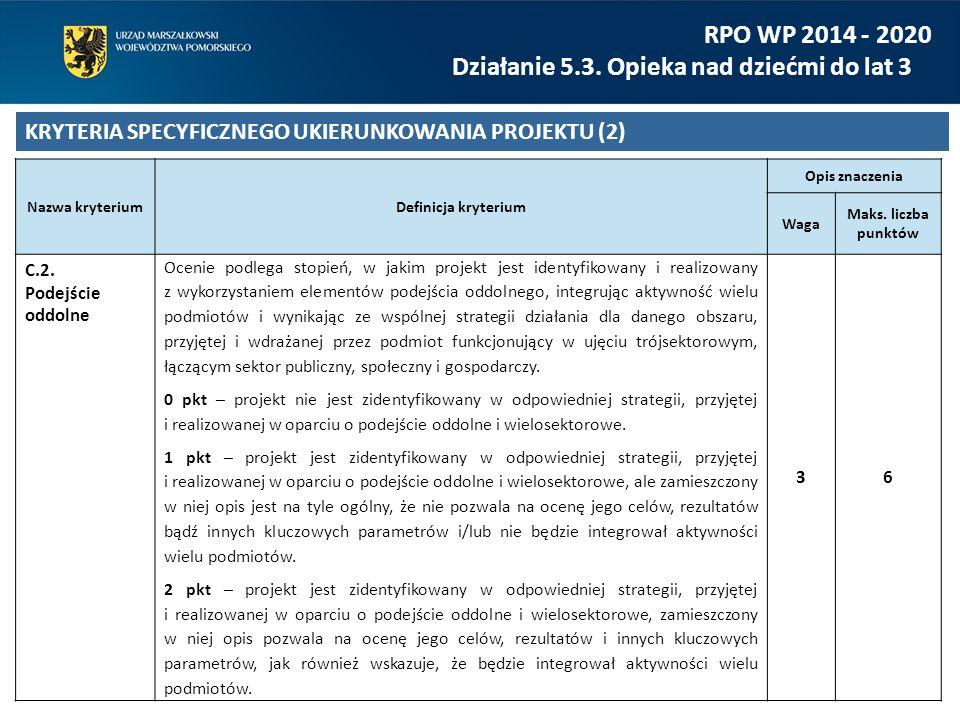 RPO WP 2014 - 2020 Działanie 5.3. Opieka nad dziećmi do lat 3 KRYTERIA SPECYFICZNEGO UKIERUNKOWANIA PROJEKTU (2) Nazwa kryteriumDefinicja kryterium Op