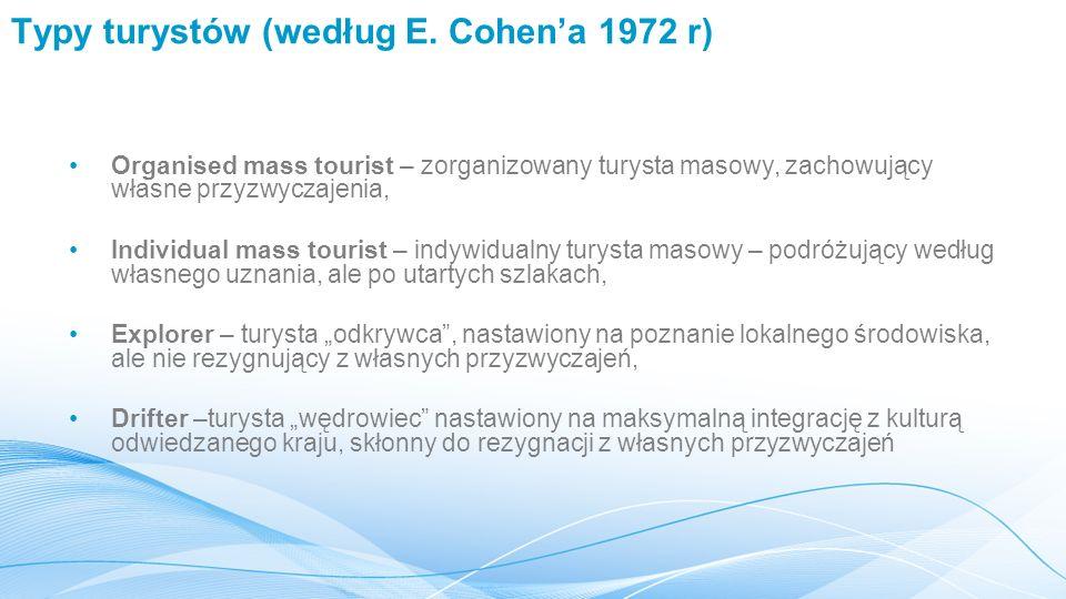 Typy turystów (według E. Cohen'a 1972 r) Organised mass tourist – zorganizowany turysta masowy, zachowujący własne przyzwyczajenia, Individual mass to