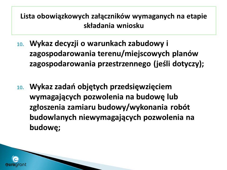 Lista obowiązkowych załączników wymaganych na etapie składania wniosku 10.