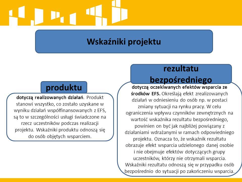 Wskaźniki projektu dotyczą realizowanych działań. Produkt stanowi wszystko, co zostało uzyskane w wyniku działań współfinansowanych z EFS, są to w szc