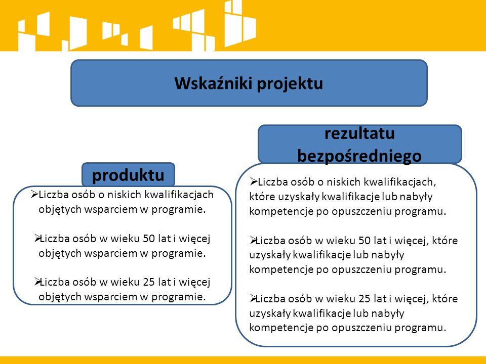 Wskaźniki projektu  Liczba osób o niskich kwalifikacjach objętych wsparciem w programie.  Liczba osób w wieku 50 lat i więcej objętych wsparciem w p