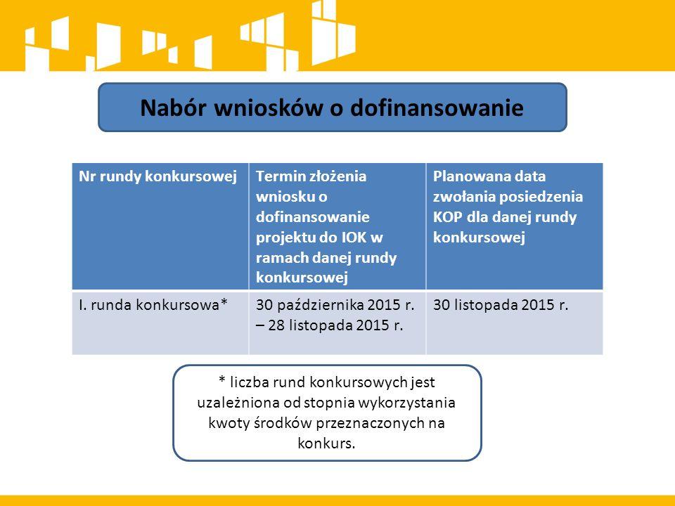 Nabór wniosków o dofinansowanie Nr rundy konkursowejTermin złożenia wniosku o dofinansowanie projektu do IOK w ramach danej rundy konkursowej Planowan