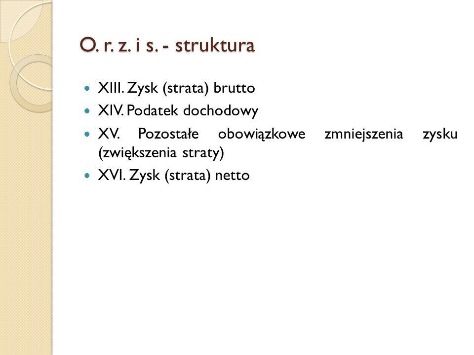 O.r. z. i s. - struktura XIII. Zysk (strata) brutto XIV.