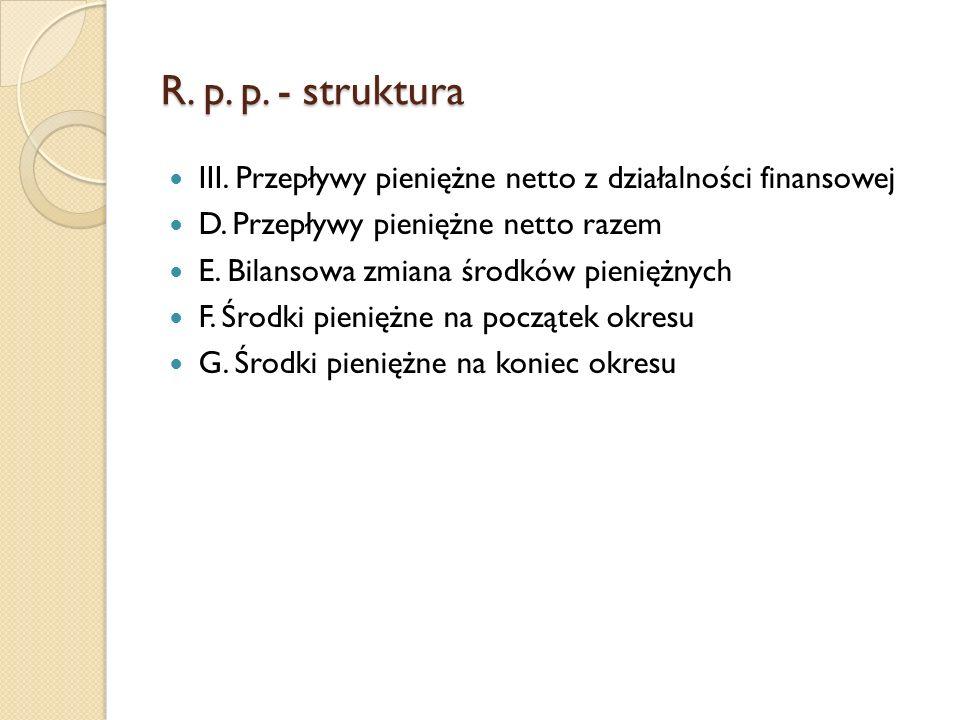 R. p. p. - struktura III. Przepływy pieniężne netto z działalności finansowej D. Przepływy pieniężne netto razem E. Bilansowa zmiana środków pieniężny