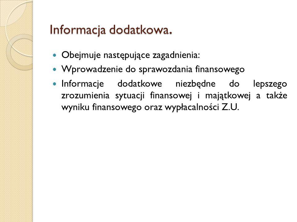 Informacja dodatkowa. Obejmuje następujące zagadnienia: Wprowadzenie do sprawozdania finansowego Informacje dodatkowe niezbędne do lepszego zrozumieni