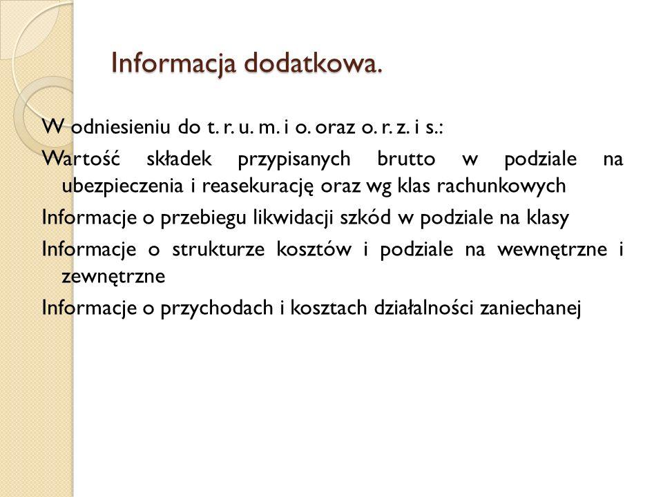 Informacja dodatkowa.W odniesieniu do t. r. u. m.