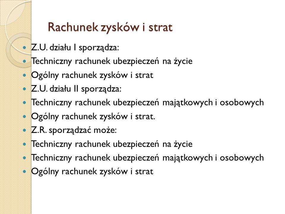 T.r. u. m. i o. - struktura I. Składki II.