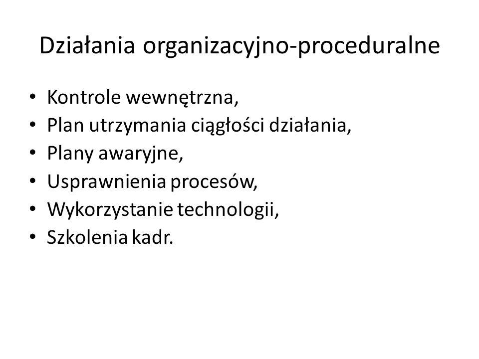 Działania organizacyjno-proceduralne Kontrole wewnętrzna, Plan utrzymania ciągłości działania, Plany awaryjne, Usprawnienia procesów, Wykorzystanie technologii, Szkolenia kadr.