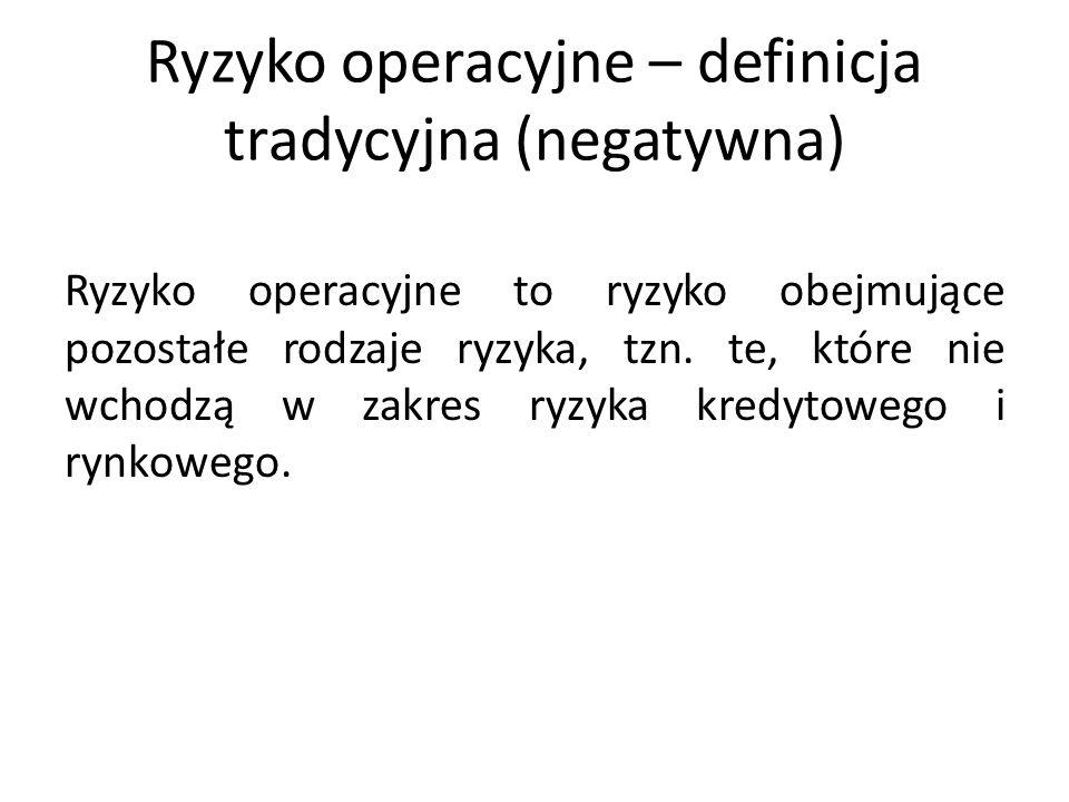 Ryzyko operacyjne – definicja tradycyjna (negatywna) Ryzyko operacyjne to ryzyko obejmujące pozostałe rodzaje ryzyka, tzn.