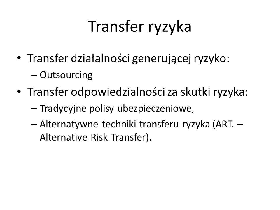 Transfer ryzyka Transfer działalności generującej ryzyko: – Outsourcing Transfer odpowiedzialności za skutki ryzyka: – Tradycyjne polisy ubezpieczeniowe, – Alternatywne techniki transferu ryzyka (ART.