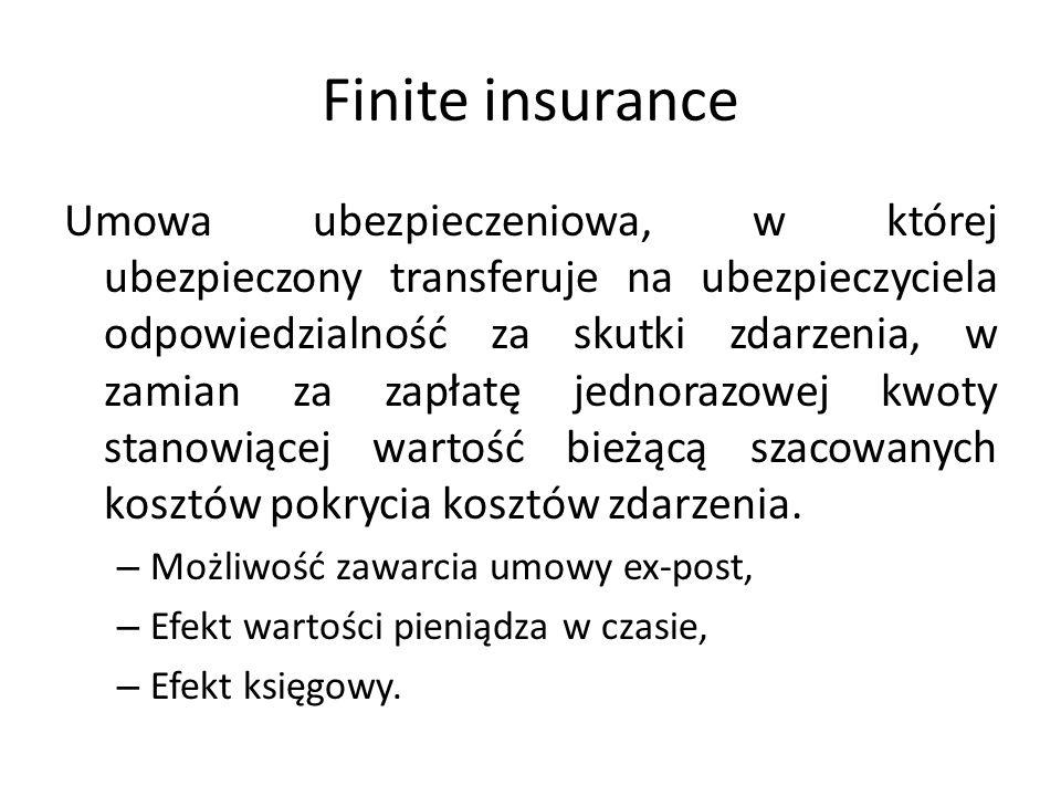 Finite insurance Umowa ubezpieczeniowa, w której ubezpieczony transferuje na ubezpieczyciela odpowiedzialność za skutki zdarzenia, w zamian za zapłatę jednorazowej kwoty stanowiącej wartość bieżącą szacowanych kosztów pokrycia kosztów zdarzenia.