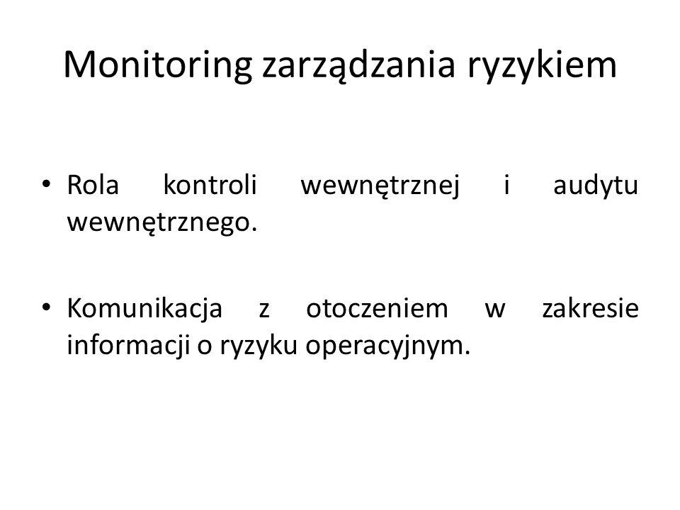 Monitoring zarządzania ryzykiem Rola kontroli wewnętrznej i audytu wewnętrznego.