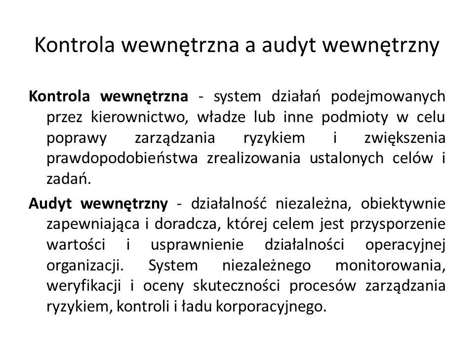 Kontrola wewnętrzna a audyt wewnętrzny Kontrola wewnętrzna - system działań podejmowanych przez kierownictwo, władze lub inne podmioty w celu poprawy zarządzania ryzykiem i zwiększenia prawdopodobieństwa zrealizowania ustalonych celów i zadań.