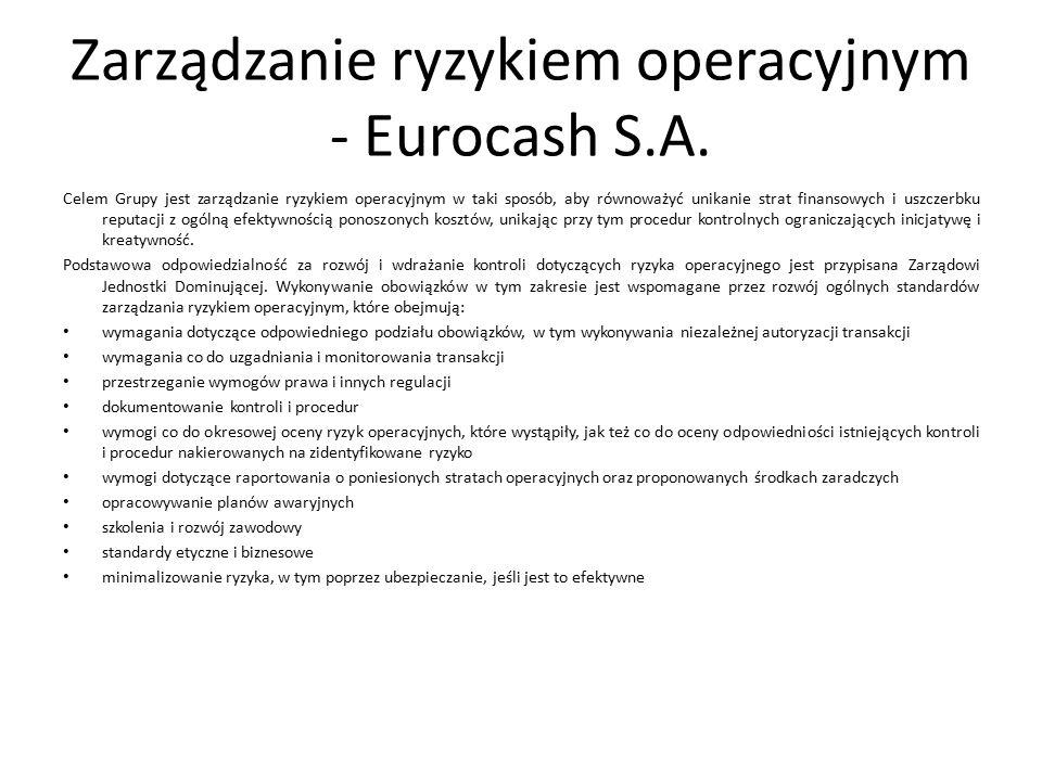 Zarządzanie ryzykiem operacyjnym - Eurocash S.A.