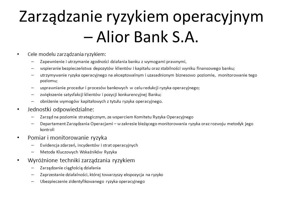 Zarządzanie ryzykiem operacyjnym – Alior Bank S.A.