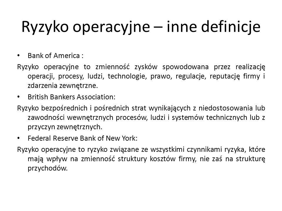 Ryzyko operacyjne – inne definicje Bank of America : Ryzyko operacyjne to zmienność zysków spowodowana przez realizację operacji, procesy, ludzi, technologie, prawo, regulacje, reputację firmy i zdarzenia zewnętrzne.