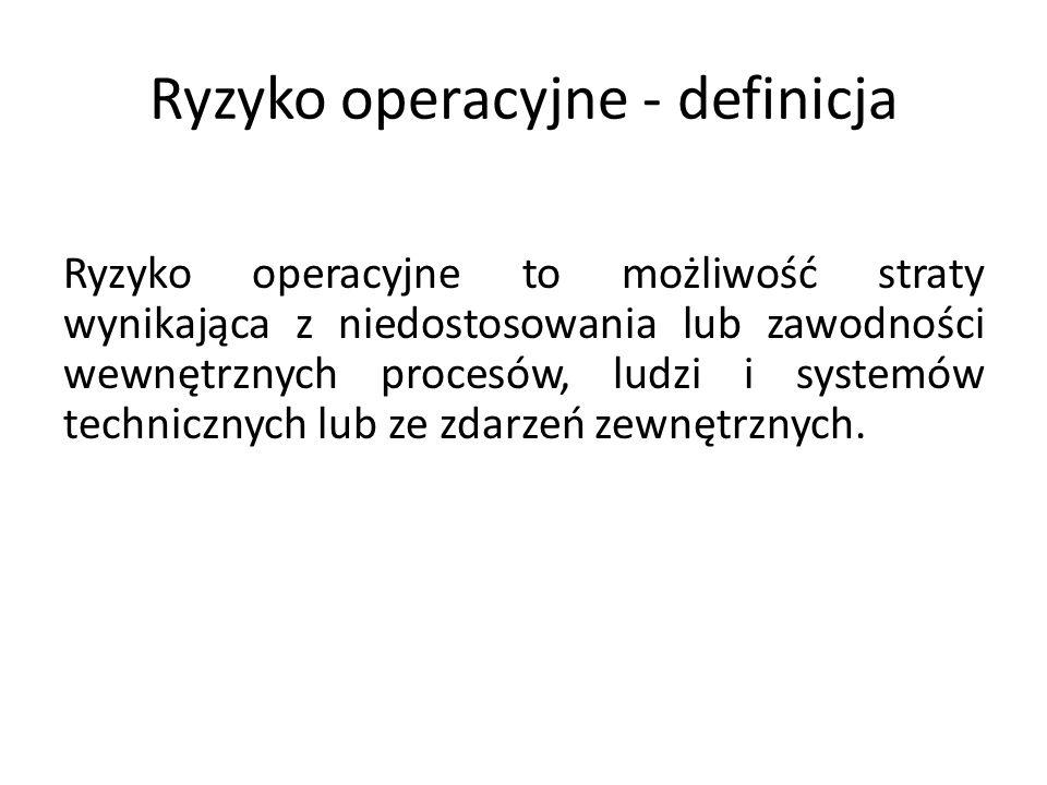 Ryzyko operacyjne - definicja Ryzyko operacyjne to możliwość straty wynikająca z niedostosowania lub zawodności wewnętrznych procesów, ludzi i systemów technicznych lub ze zdarzeń zewnętrznych.