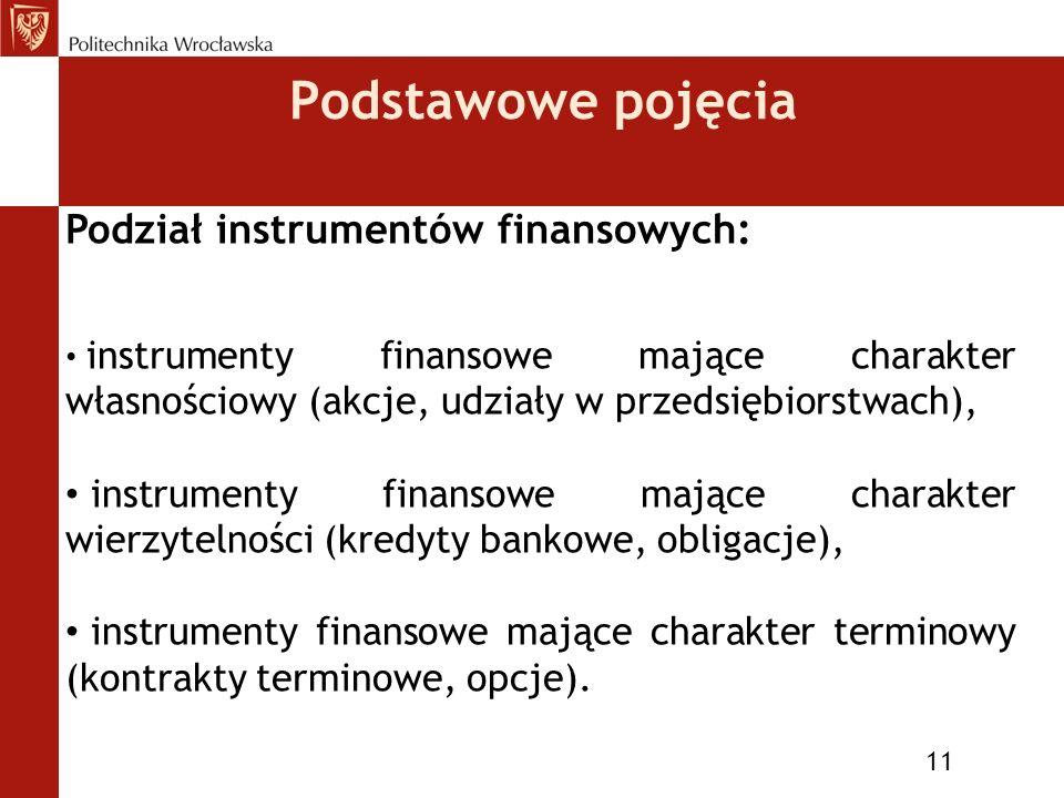 Podstawowe pojęcia 11 Podział instrumentów finansowych: instrumenty finansowe mające charakter własnościowy (akcje, udziały w przedsiębiorstwach), instrumenty finansowe mające charakter wierzytelności (kredyty bankowe, obligacje), instrumenty finansowe mające charakter terminowy (kontrakty terminowe, opcje).
