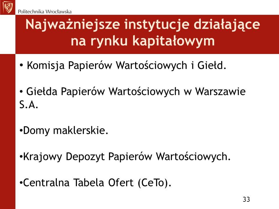 Najważniejsze instytucje działające na rynku kapitałowym 33 Komisja Papierów Wartościowych i Giełd.
