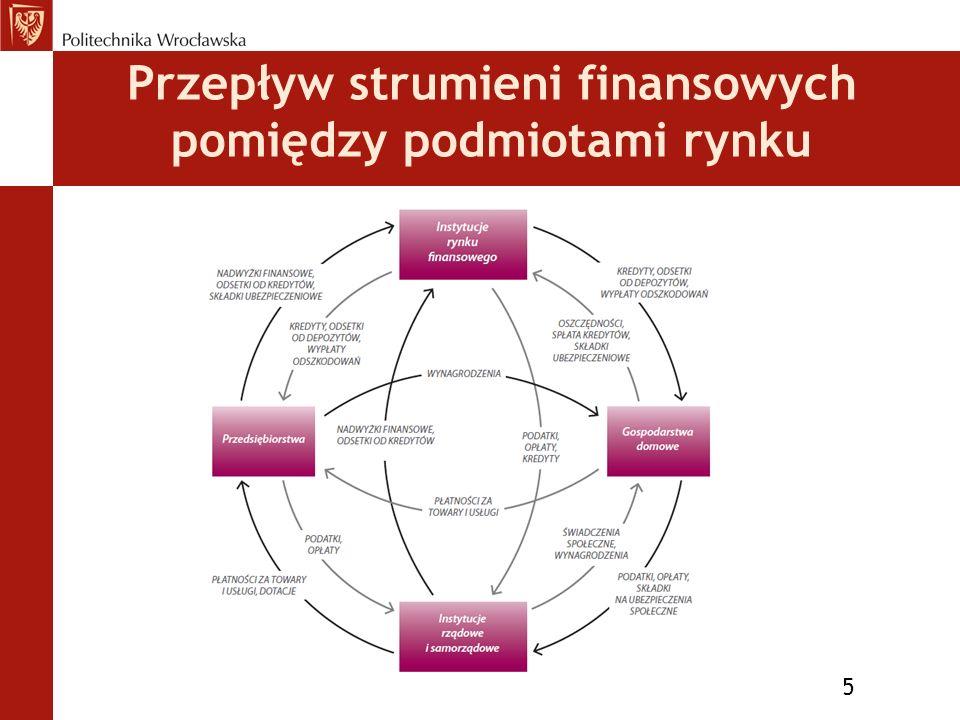 Przepływ strumieni finansowych pomiędzy podmiotami rynku 5