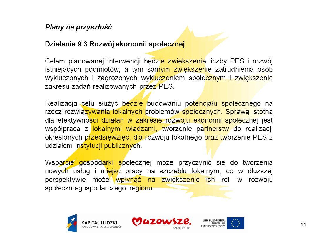 11 Plany na przyszłość Działanie 9.3 Rozwój ekonomii społecznej Celem planowanej interwencji będzie zwiększenie liczby PES i rozwój istniejących podmiotów, a tym samym zwiększenie zatrudnienia osób wykluczonych i zagrożonych wykluczeniem społecznym i zwiększenie zakresu zadań realizowanych przez PES.
