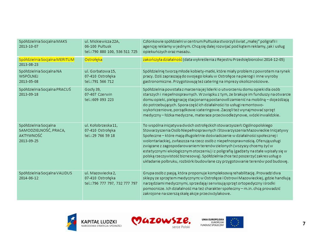 7 Spółdzielnia Socjalna MAKS 2013-10-07 ul.