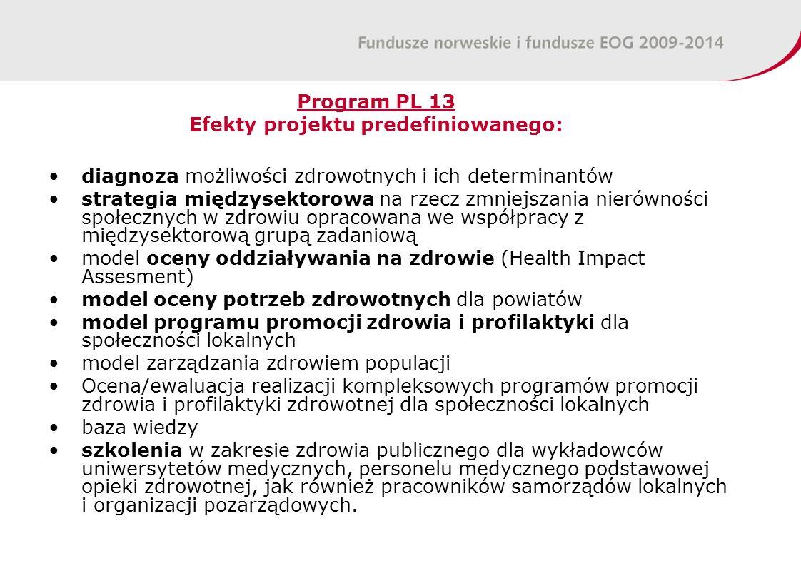 Program PL 13 Efekty projektu predefiniowanego: diagnoza możliwości zdrowotnych i ich determinantów strategia międzysektorowa na rzecz zmniejszania nierówności społecznych w zdrowiu opracowana we współpracy z międzysektorową grupą zadaniową model oceny oddziaływania na zdrowie (Health Impact Assesment) model oceny potrzeb zdrowotnych dla powiatów model programu promocji zdrowia i profilaktyki dla społeczności lokalnych model zarządzania zdrowiem populacji Ocena/ewaluacja realizacji kompleksowych programów promocji zdrowia i profilaktyki zdrowotnej dla społeczności lokalnych baza wiedzy szkolenia w zakresie zdrowia publicznego dla wykładowców uniwersytetów medycznych, personelu medycznego podstawowej opieki zdrowotnej, jak również pracowników samorządów lokalnych i organizacji pozarządowych.