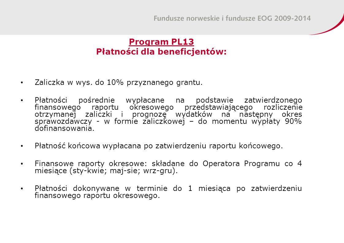 Program PL13 Płatności dla beneficjentów: Zaliczka w wys.