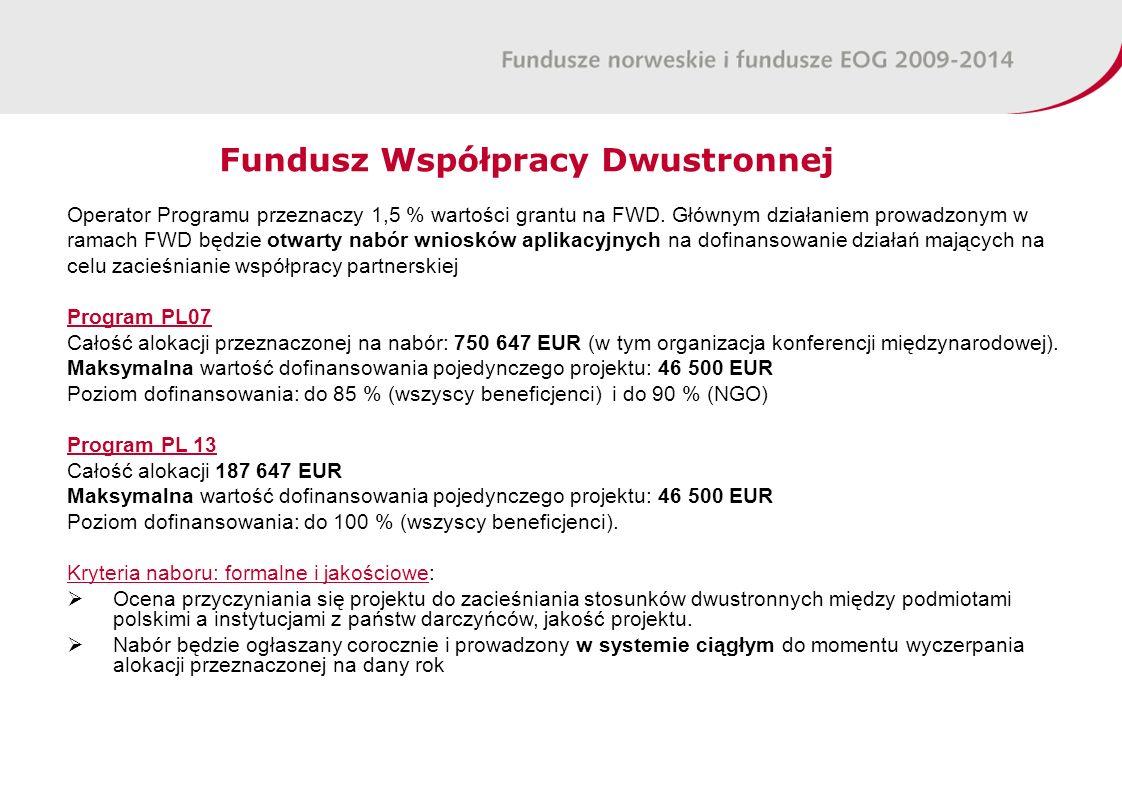 Fundusz Współpracy Dwustronnej Operator Programu przeznaczy 1,5 % wartości grantu na FWD.