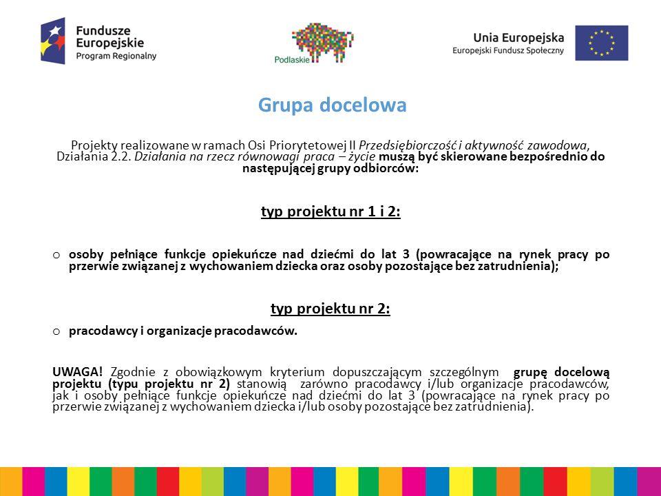 Grupa docelowa Projekty realizowane w ramach Osi Priorytetowej II Przedsiębiorczość i aktywność zawodowa, Działania 2.2.