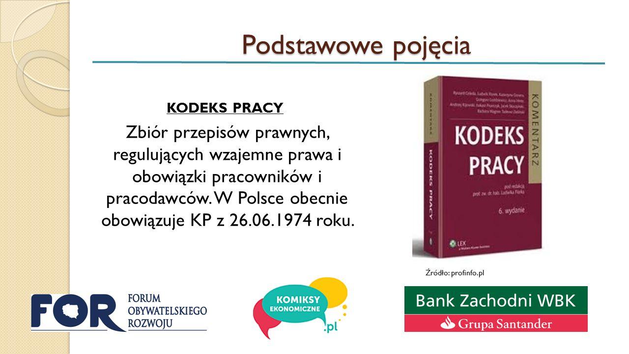 Podstawowe pojęcia KODEKS PRACY Zbiór przepisów prawnych, regulujących wzajemne prawa i obowiązki pracowników i pracodawców.