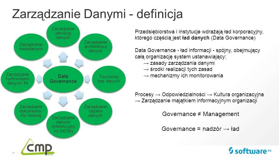 11 | Zarządzanie Danymi - definicja Przedsiębiorstwa i instytucje wdrażają ład korporacyjny, którego częścią jest ład danych (Data Governance) Data Go