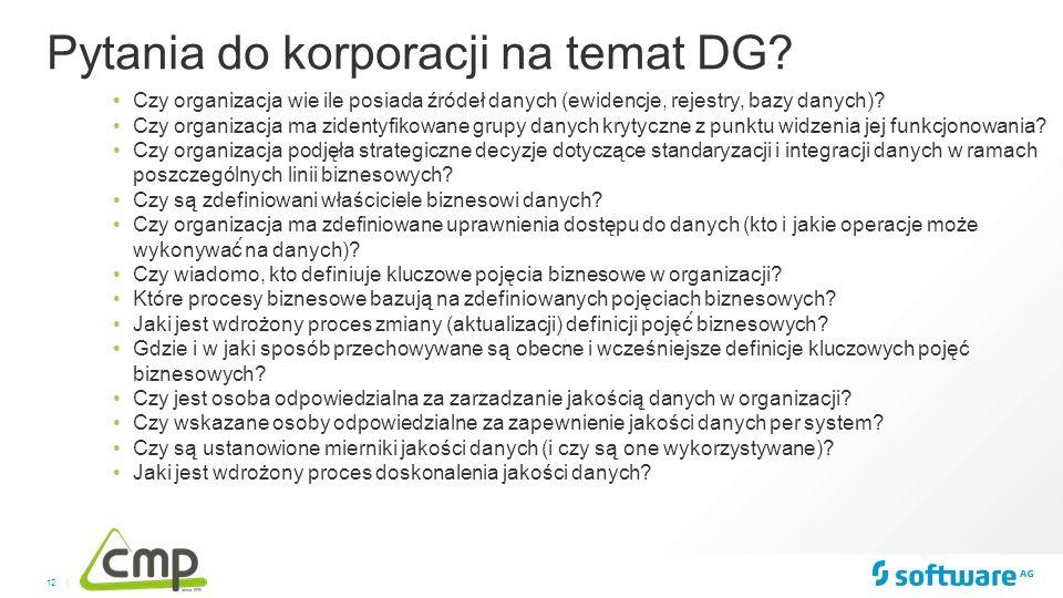 12 | Pytania do korporacji na temat DG? Czy organizacja wie ile posiada źródeł danych (ewidencje, rejestry, bazy danych)? Czy organizacja ma zidentyfi