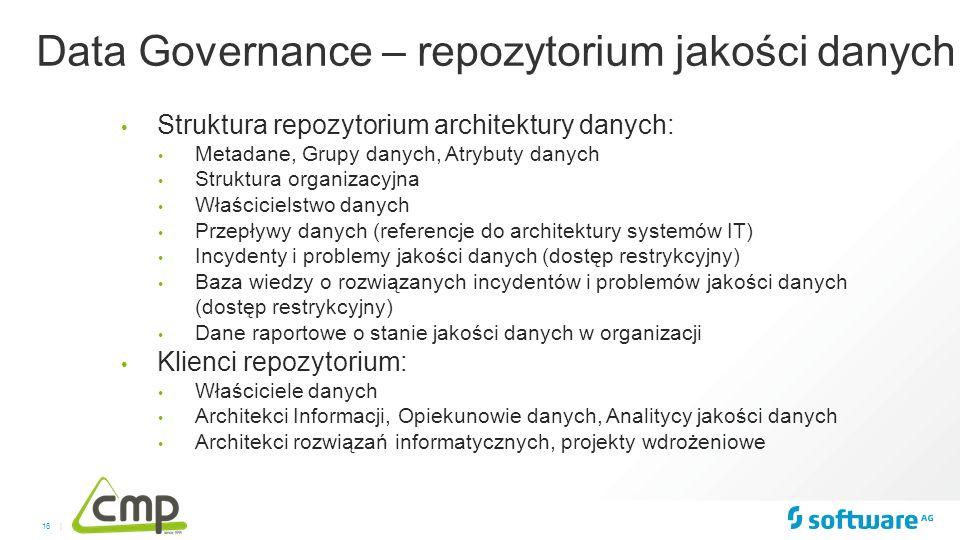 16 | Struktura repozytorium architektury danych: Metadane, Grupy danych, Atrybuty danych Struktura organizacyjna Właścicielstwo danych Przepływy danyc