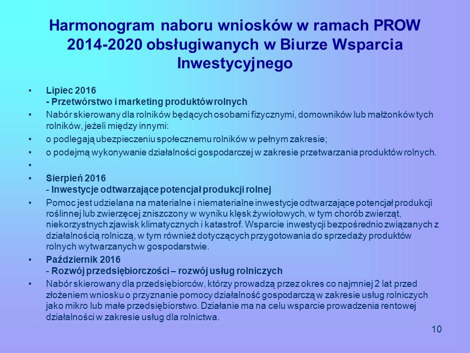Harmonogram naboru wniosków w ramach PROW 2014-2020 obsługiwanych w Biurze Wsparcia Inwestycyjnego Lipiec 2016 - Przetwórstwo i marketing produktów ro