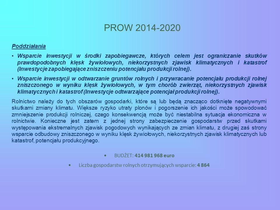 PROW 2014-2020 Poddziałania Wsparcie inwestycji w środki zapobiegawcze, których celem jest ograniczanie skutków prawdopodobnych klęsk żywiołowych, niekorzystnych zjawisk klimatycznych i katastrof (Inwestycje zapobiegające zniszczeniu potencjału produkcji rolnej).