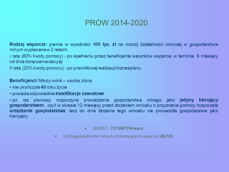 PROW 2014-2020 Rodzaj wsparcia: premia w wysokości 100 tys. zł na rozwój działalności rolniczej w gospodarstwie rolnym wypłacana w 2 ratach: I rata (8