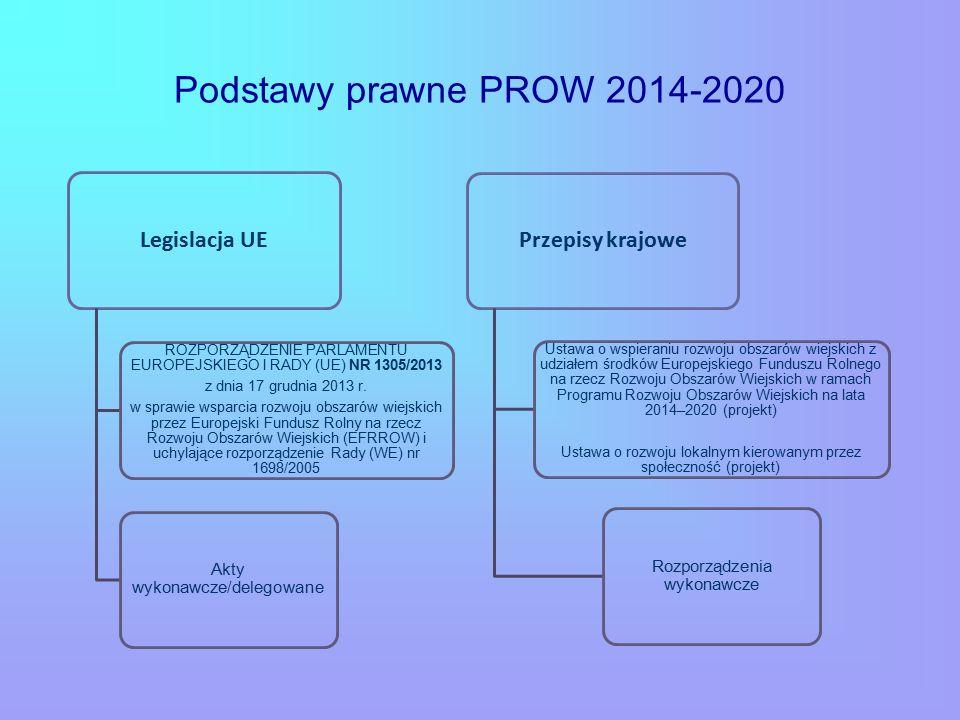 Podstawy prawne PROW 2014-2020 Legislacja UE ROZPORZĄDZENIE PARLAMENTU EUROPEJSKIEGO I RADY (UE) NR 1305/2013 z dnia 17 grudnia 2013 r. w sprawie wspa