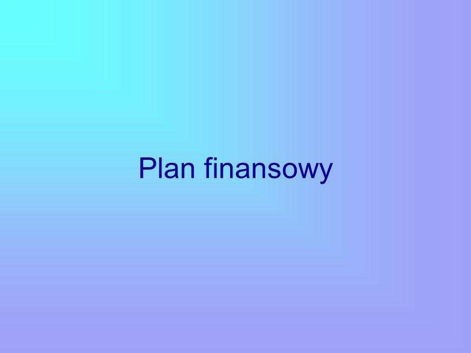 Plan finansowy
