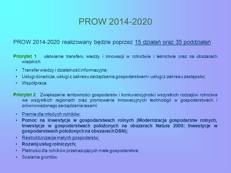 PROW 2014-2020 PROW 2014-2020 realizowany będzie poprzez 15 działań oraz 35 poddziałań Priorytet 1 ułatwianie transferu wiedzy i innowacji w rolnictwie i leśnictwie oraz na obszarach wiejskich Transfer wiedzy i działalność informacyjna; Usługi doradcze, usługi z zakresu zarządzania gospodarstwem i usługi z zakresu zastępstw; Współpraca.